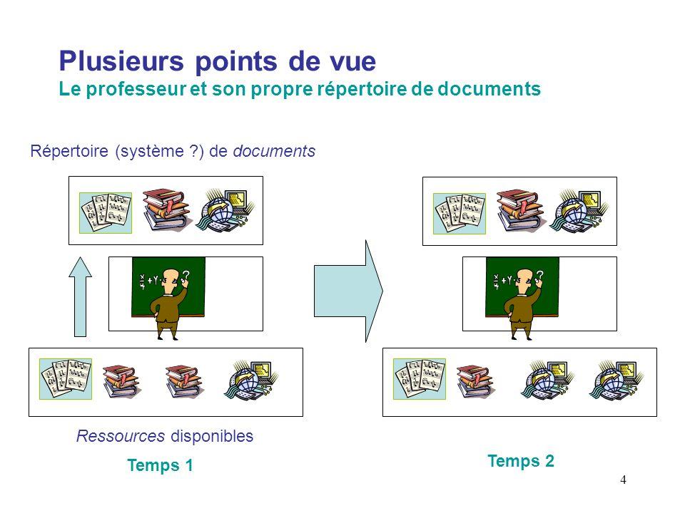 Plusieurs points de vue Le professeur et son propre répertoire de documents