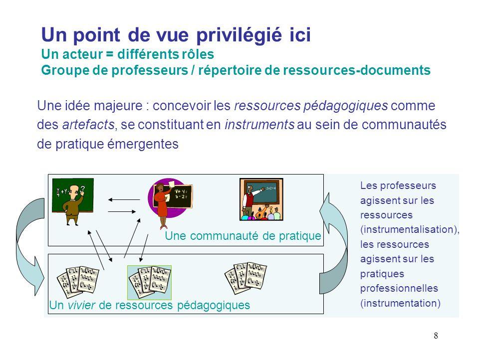 Un point de vue privilégié ici Un acteur = différents rôles Groupe de professeurs / répertoire de ressources-documents