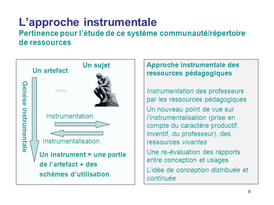 L'approche instrumentale Pertinence pour l'étude de ce système communauté/répertoire de ressources