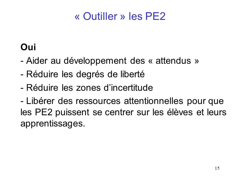 « Outiller » les PE2 Oui Aider au développement des « attendus »