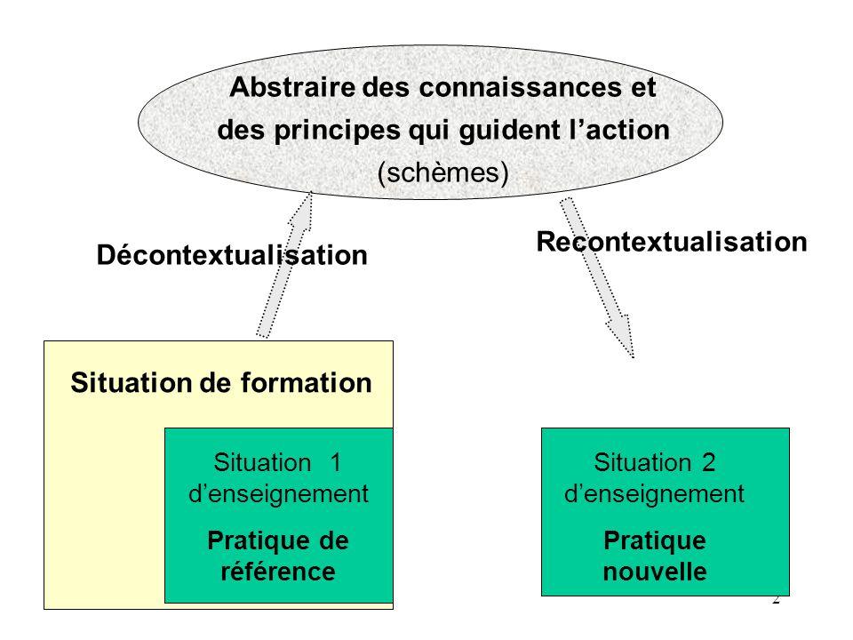 Abstraire des connaissances et des principes qui guident l'action