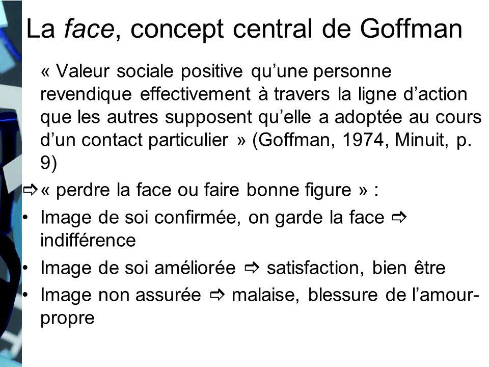 La face, concept central de Goffman