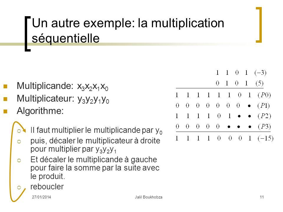 Un autre exemple: la multiplication séquentielle