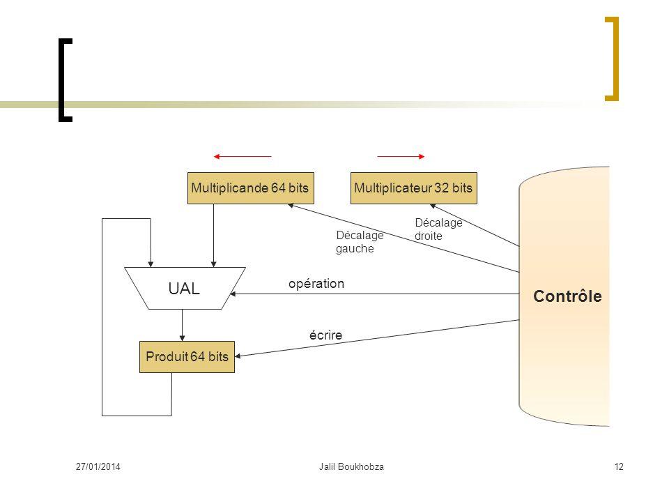 Contrôle UAL Multiplicande 64 bits Multiplicateur 32 bits opération