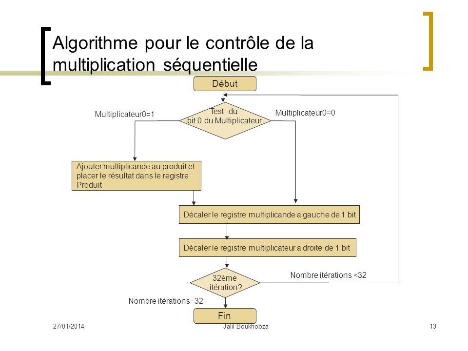 Algorithme pour le contrôle de la multiplication séquentielle