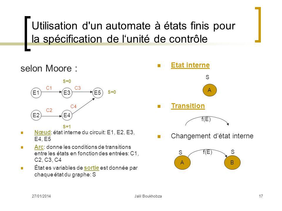 Utilisation d un automate à états finis pour la spécification de l'unité de contrôle