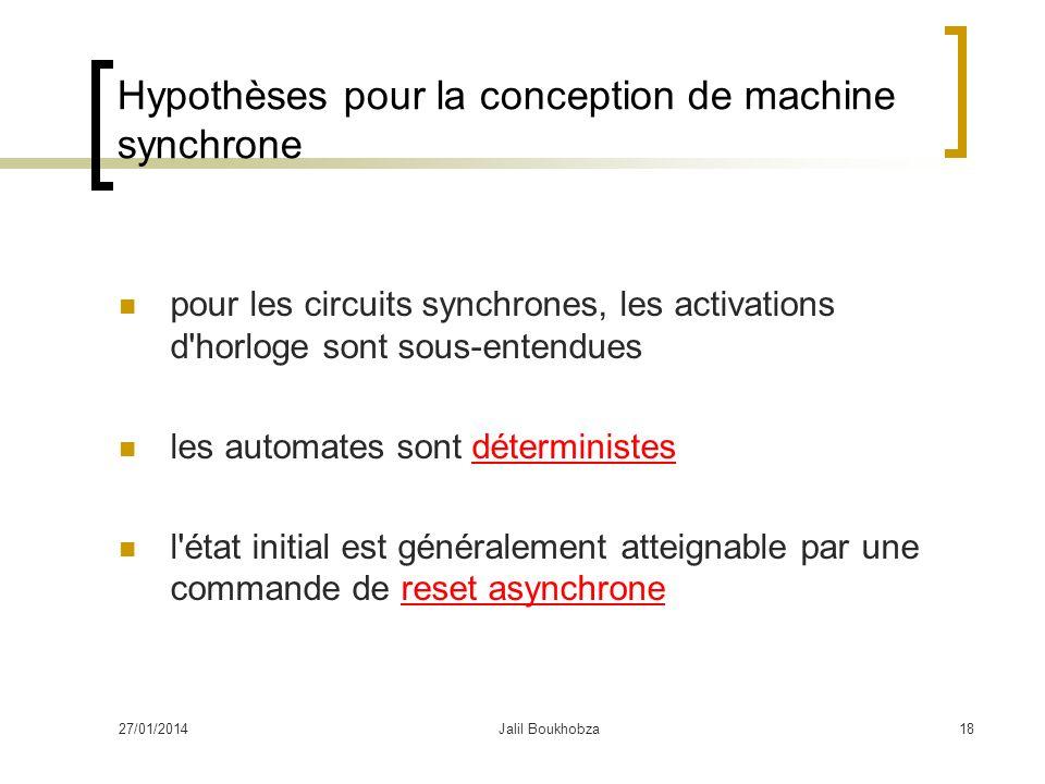 Hypothèses pour la conception de machine synchrone