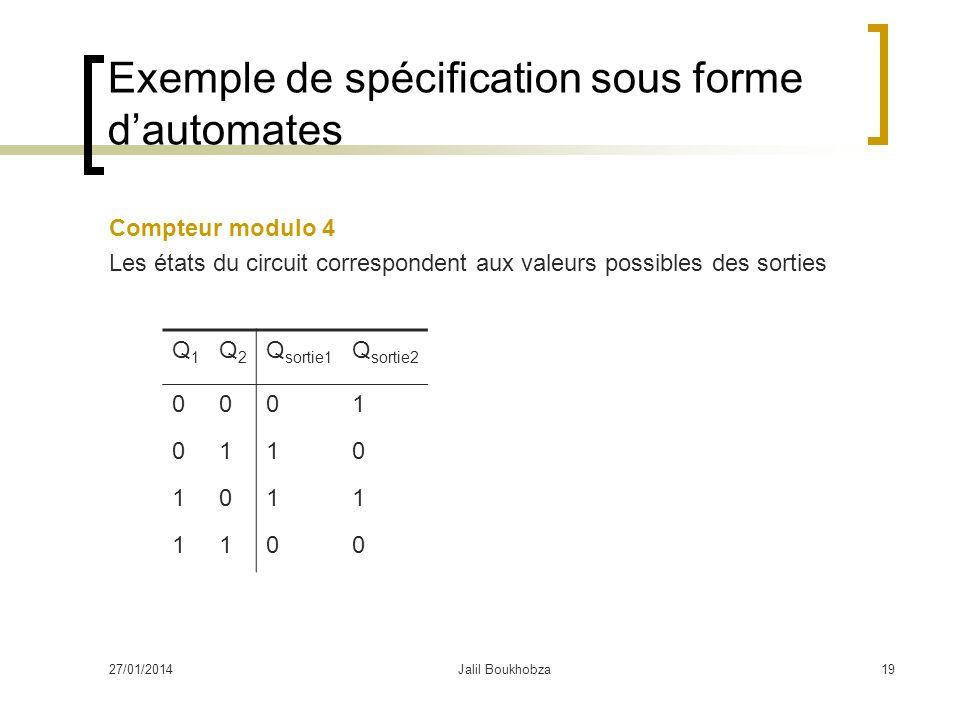Exemple de spécification sous forme d'automates