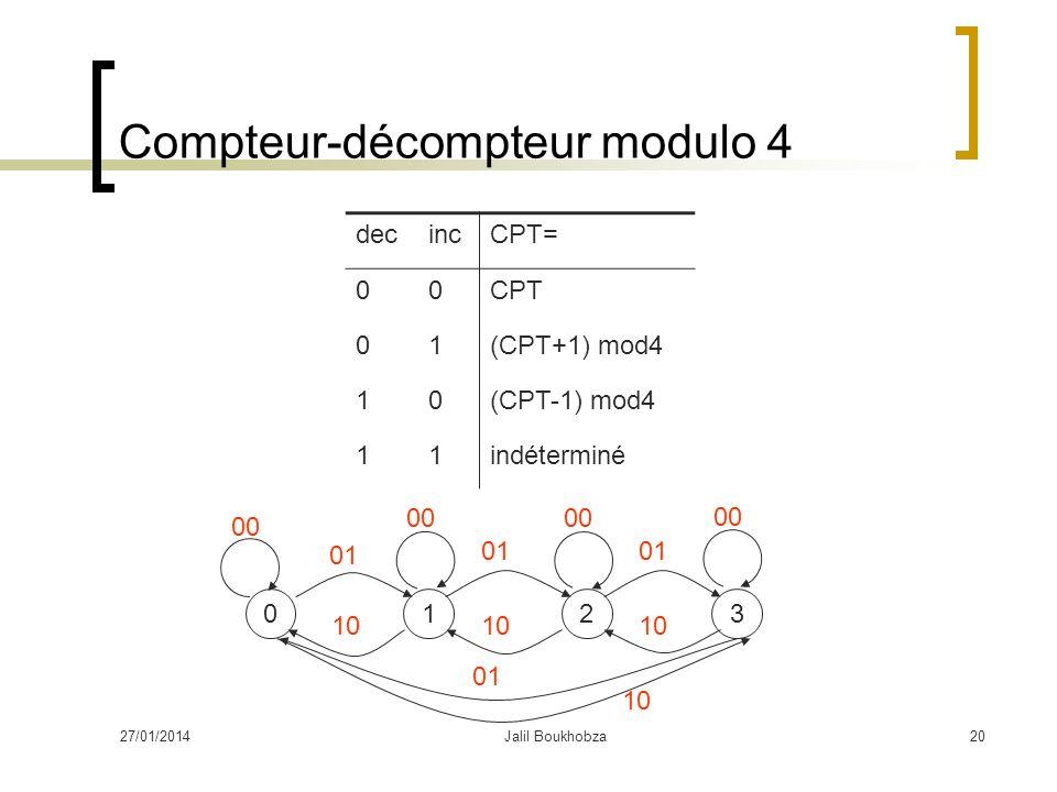Compteur-décompteur modulo 4