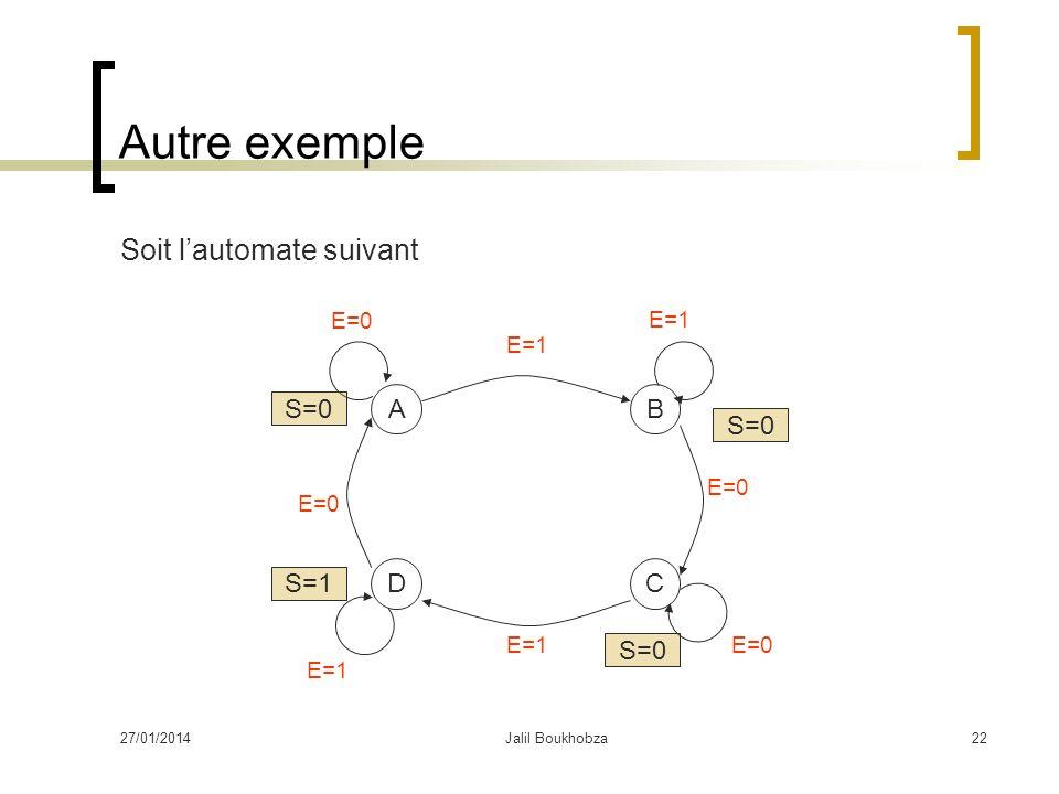 Autre exemple Soit l'automate suivant A B D C S=0 S=1 E=0 E=1