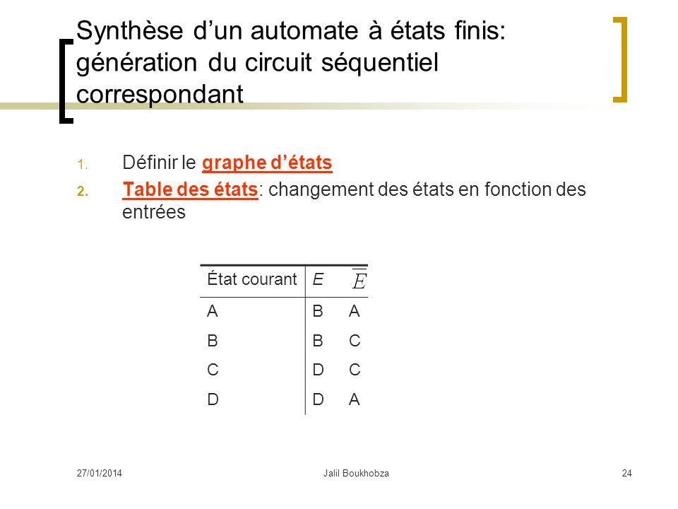 Synthèse d'un automate à états finis: génération du circuit séquentiel correspondant