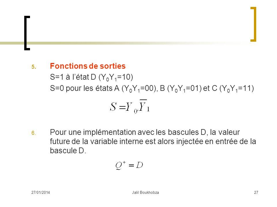 S=0 pour les états A (Y0Y1=00), B (Y0Y1=01) et C (Y0Y1=11)