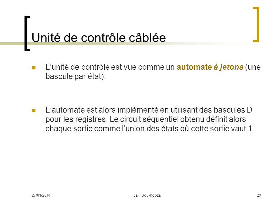 Unité de contrôle câblée