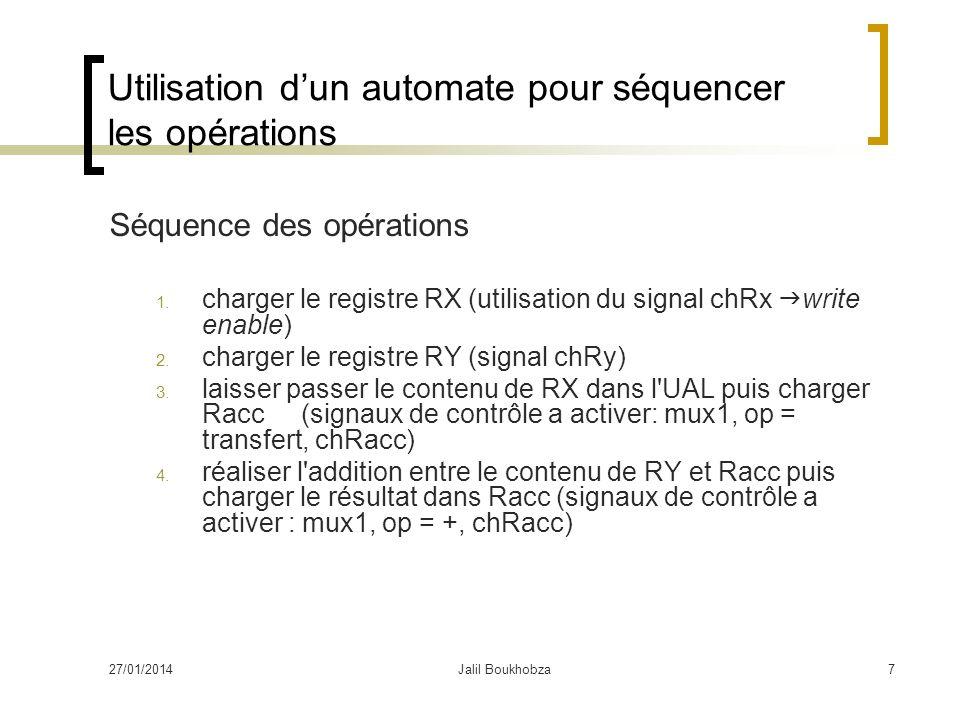 Utilisation d'un automate pour séquencer les opérations