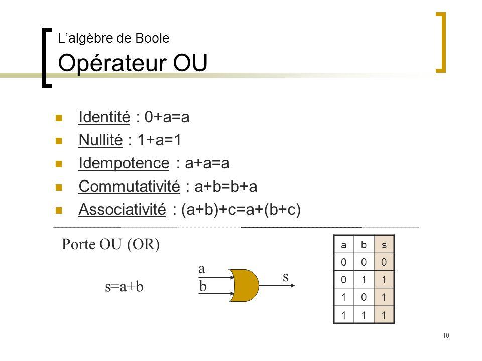 L'algèbre de Boole Opérateur OU