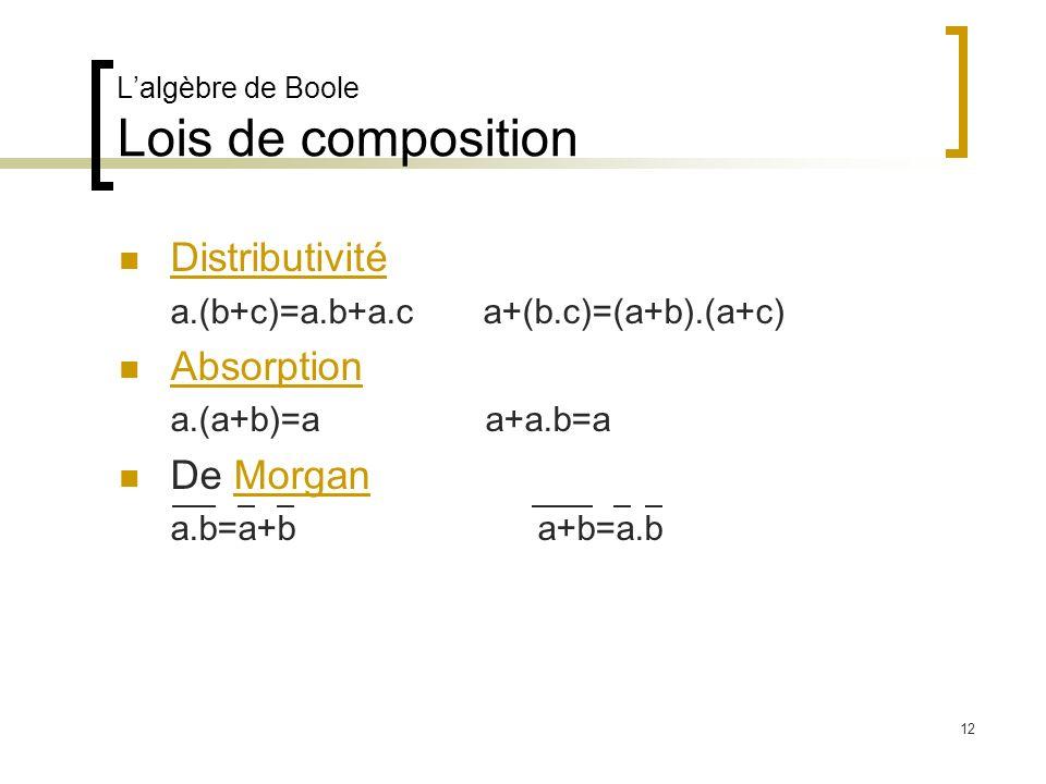 L'algèbre de Boole Lois de composition