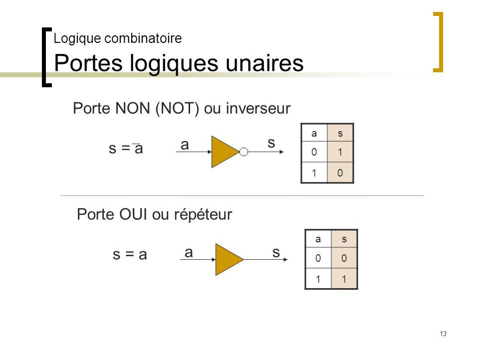 Logique combinatoire Portes logiques unaires