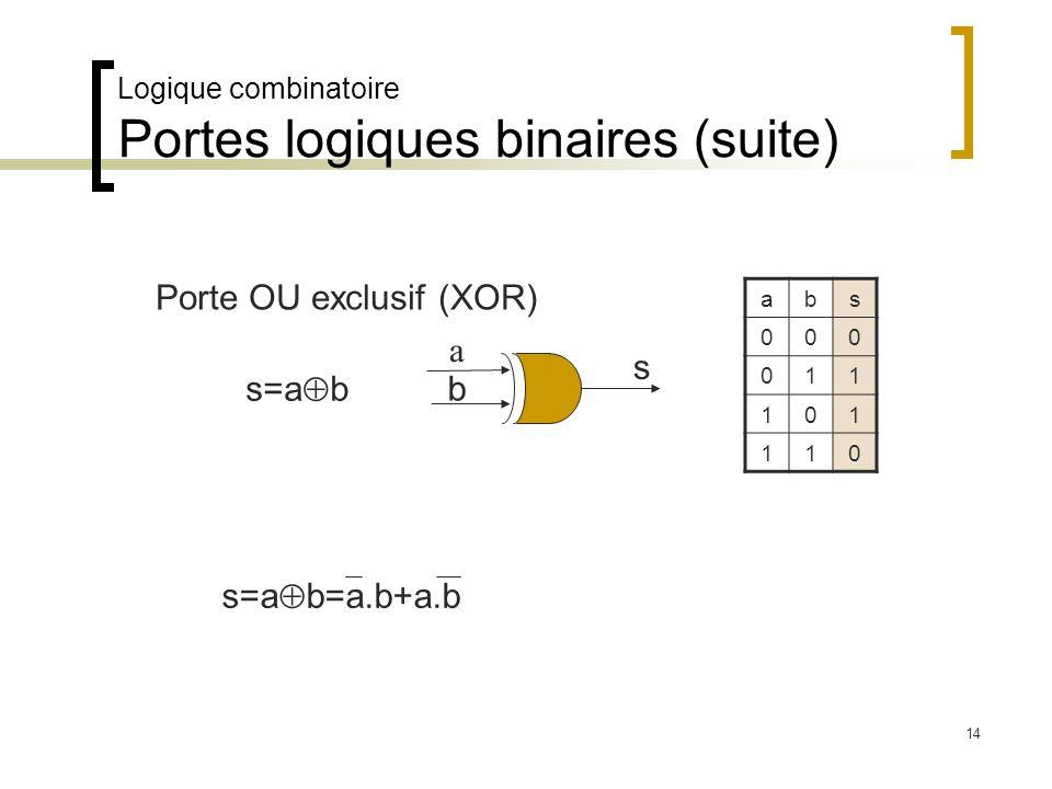 Logique combinatoire Portes logiques binaires (suite)