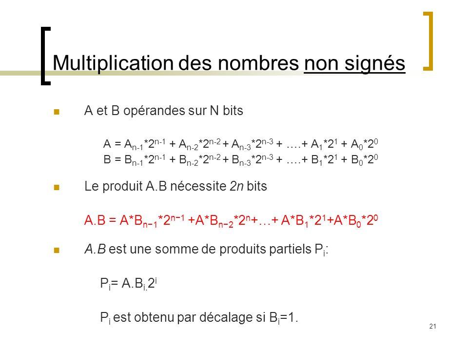 Multiplication des nombres non signés