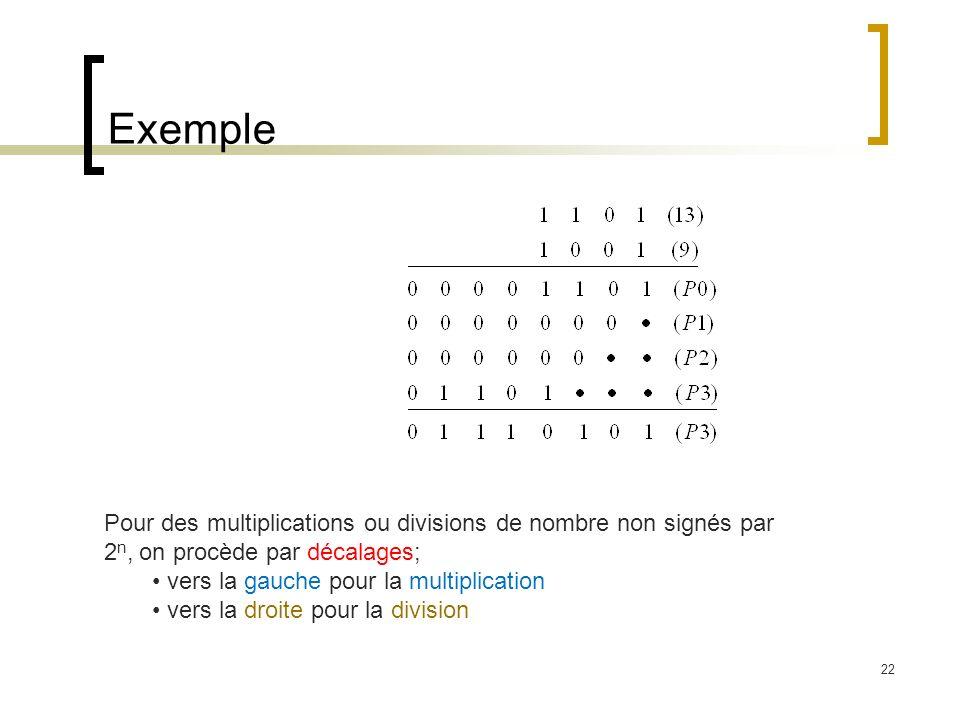 Exemple Pour des multiplications ou divisions de nombre non signés par 2n, on procède par décalages;