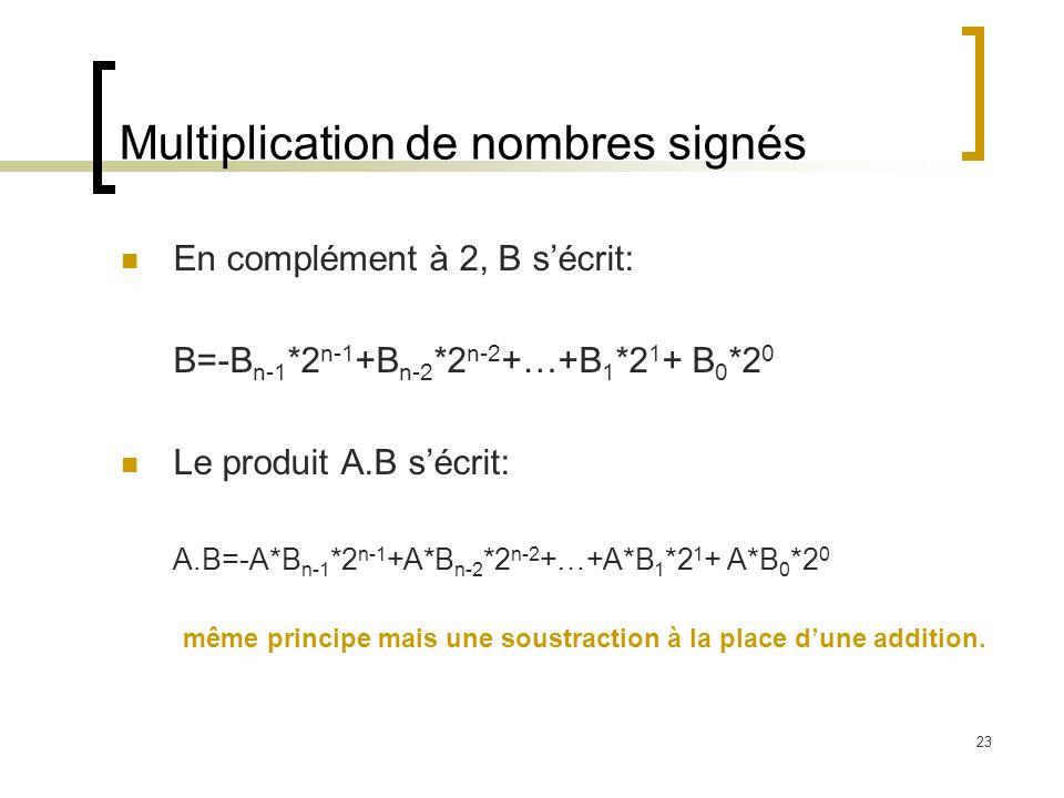 Multiplication de nombres signés