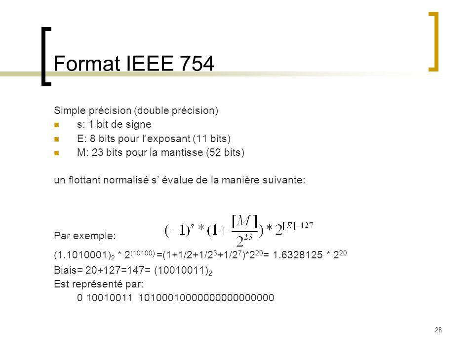 Format IEEE 754 Simple précision (double précision) s: 1 bit de signe