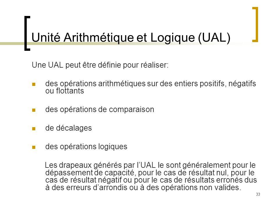 Unité Arithmétique et Logique (UAL)
