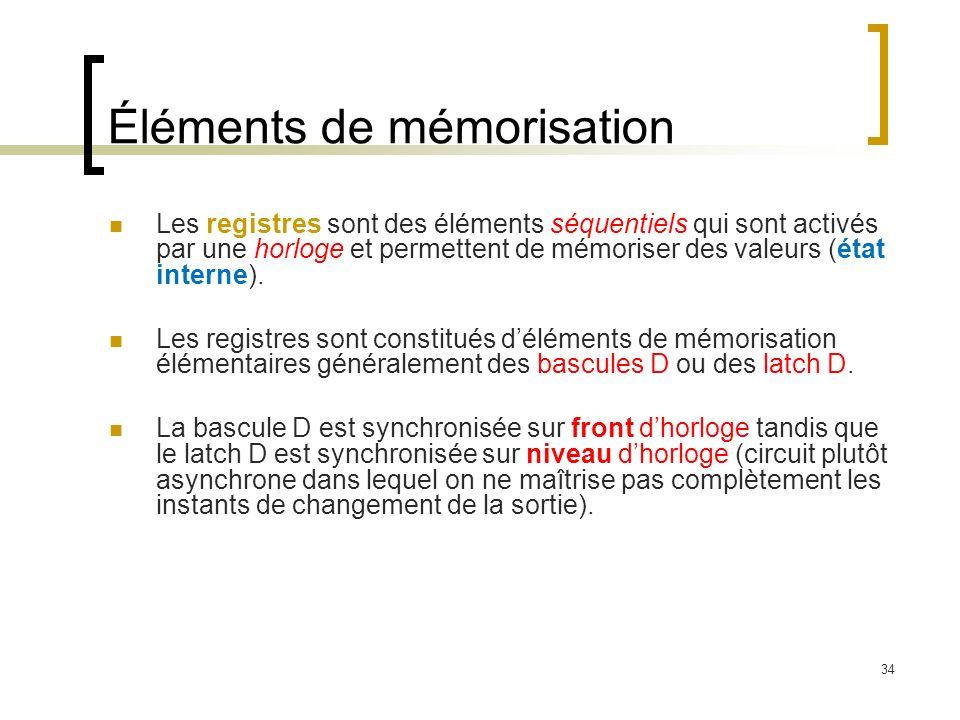 Éléments de mémorisation