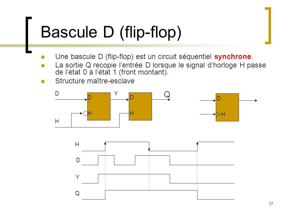 Bascule D (flip-flop) Q