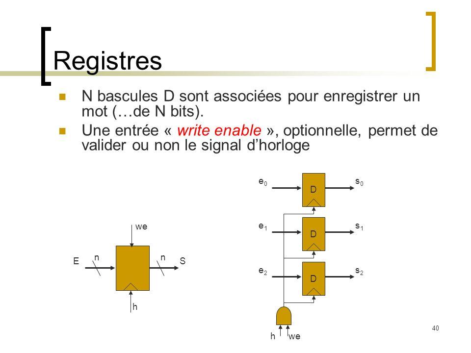 Registres N bascules D sont associées pour enregistrer un mot (…de N bits).