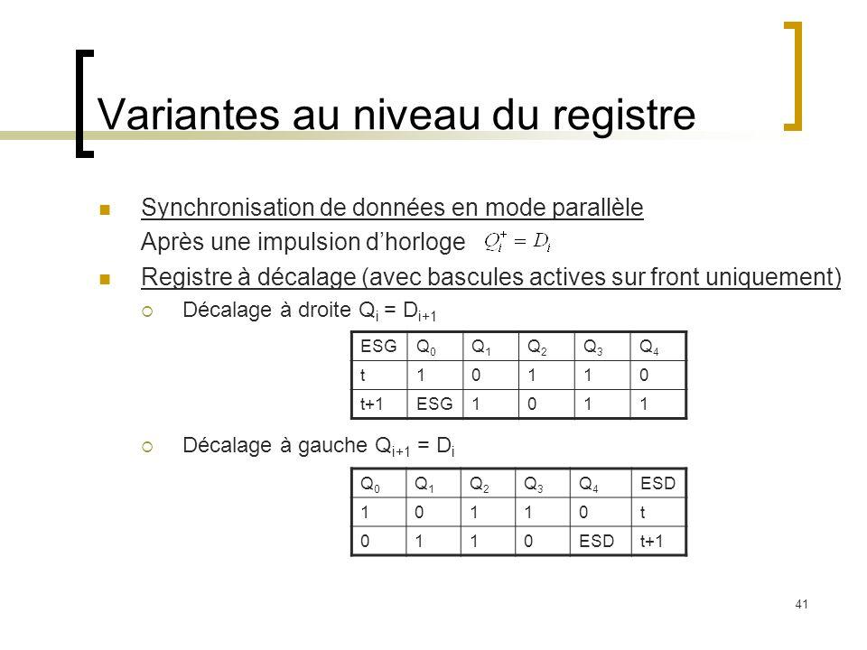 Variantes au niveau du registre