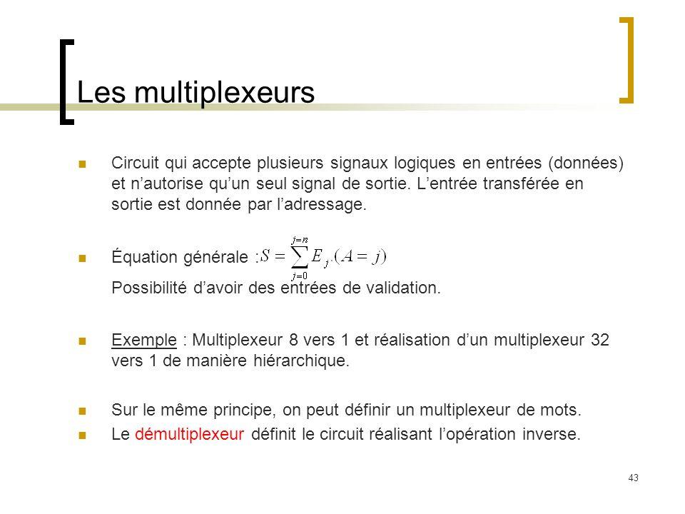 Les multiplexeurs