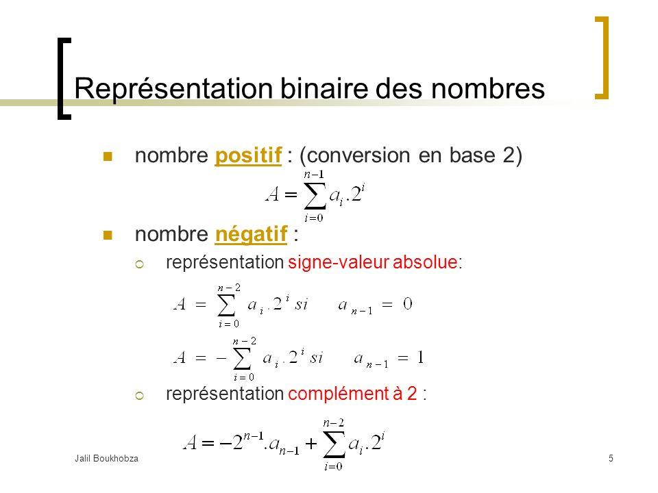 Représentation binaire des nombres