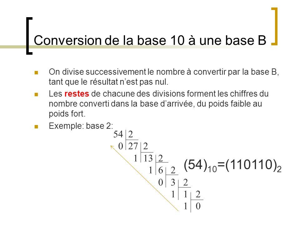 Conversion de la base 10 à une base B