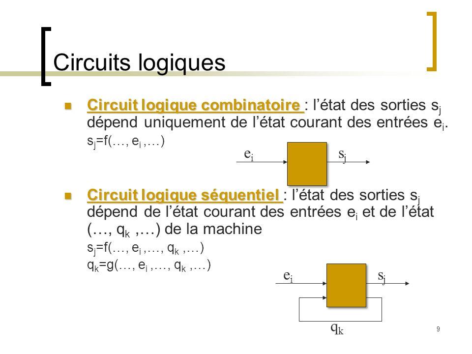 Circuits logiques Circuit logique combinatoire : l'état des sorties sj dépend uniquement de l'état courant des entrées ei.