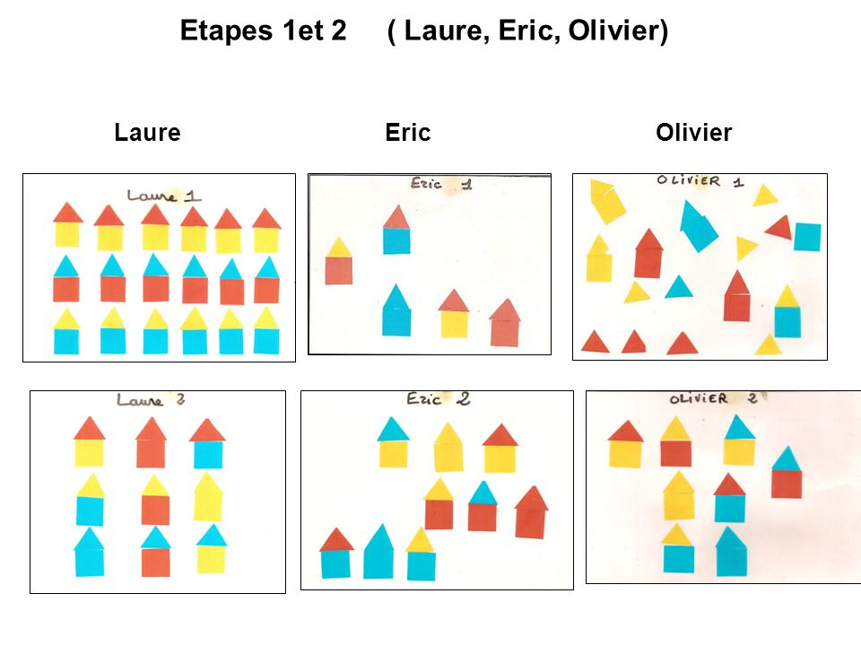 Etapes 1et 2 ( Laure, Eric, Olivier)