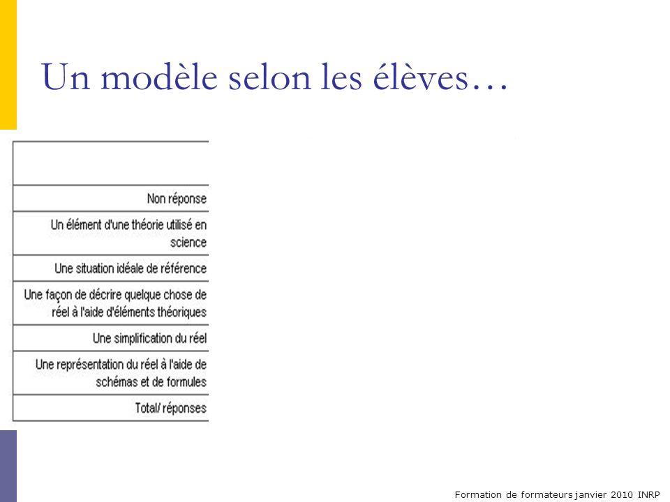 Un modèle selon les élèves…