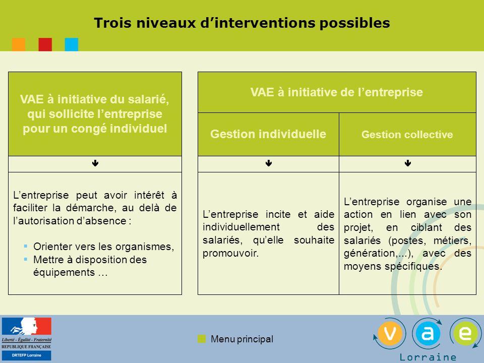 Trois niveaux d'interventions possibles