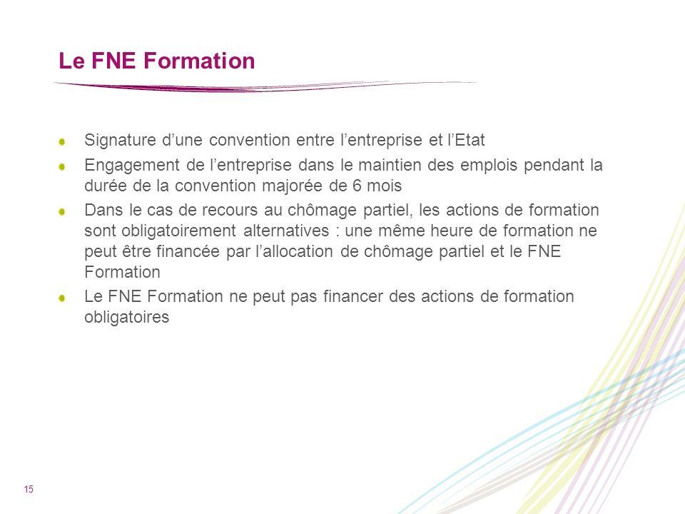 Le FNE Formation Signature d'une convention entre l'entreprise et l'Etat.