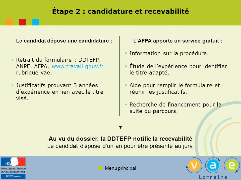 Étape 2 : candidature et recevabilité