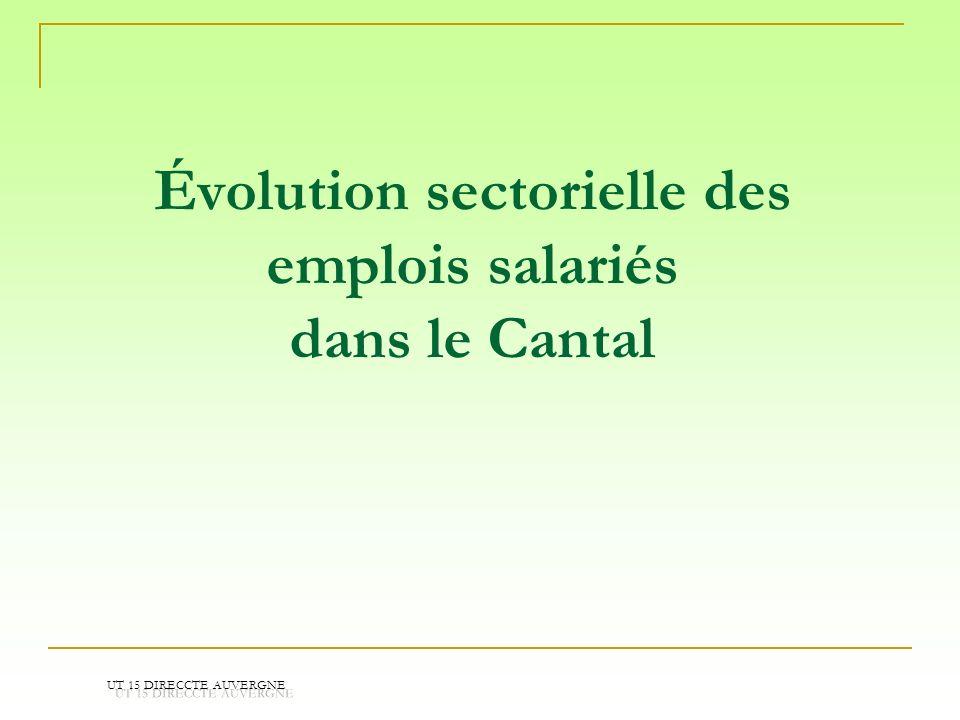 Évolution sectorielle des emplois salariés dans le Cantal