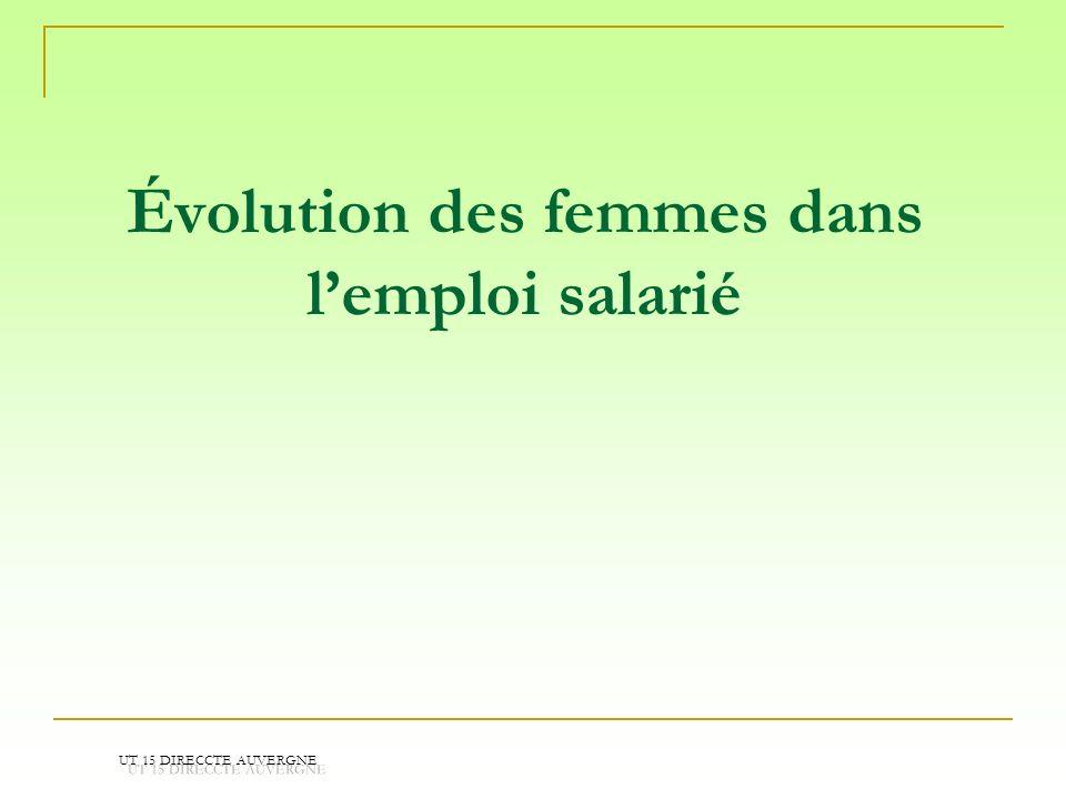 Évolution des femmes dans l'emploi salarié