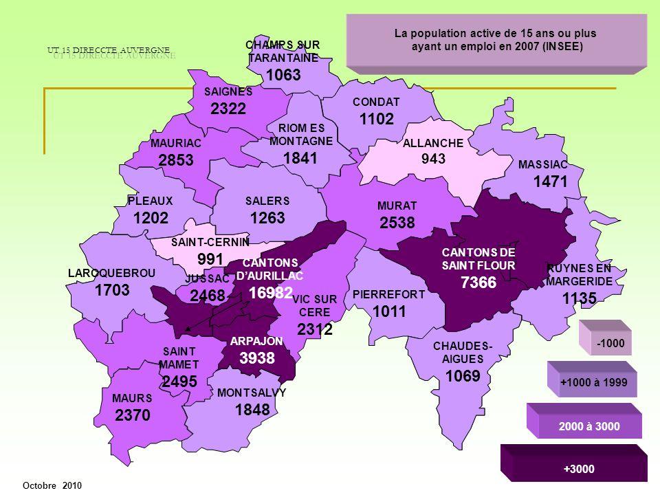 La population active de 15 ans ou plus ayant un emploi en 2007 (INSEE)