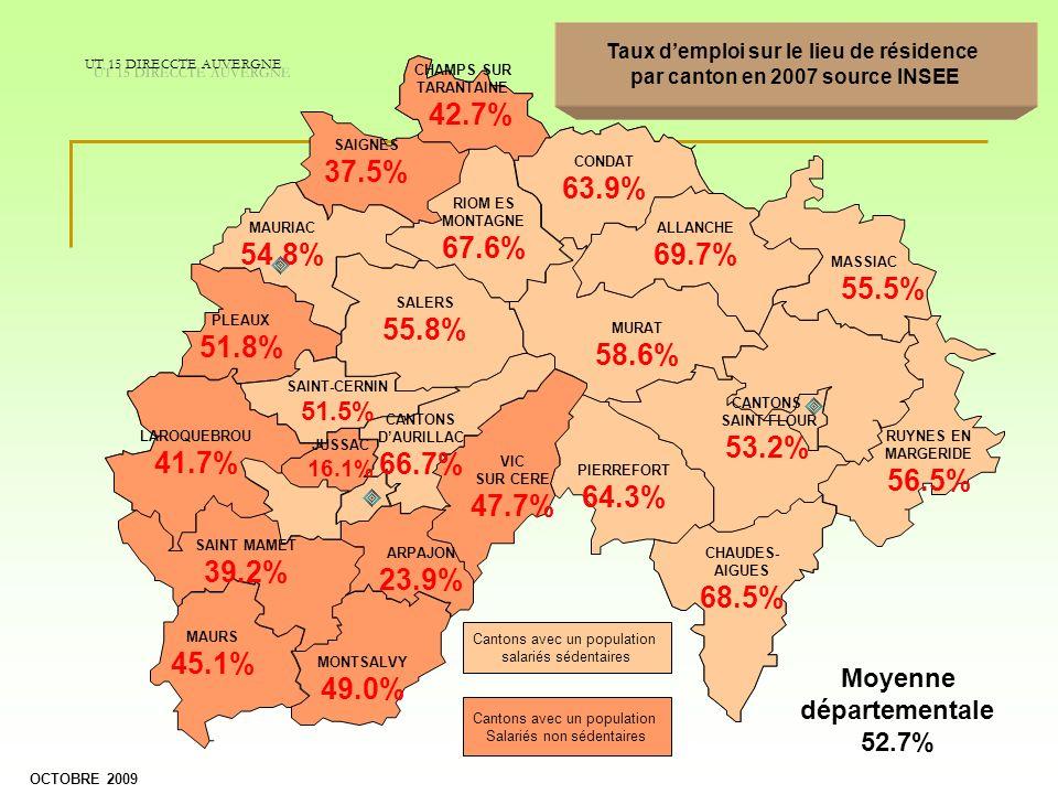 Taux d'emploi sur le lieu de résidence par canton en 2007 source INSEE