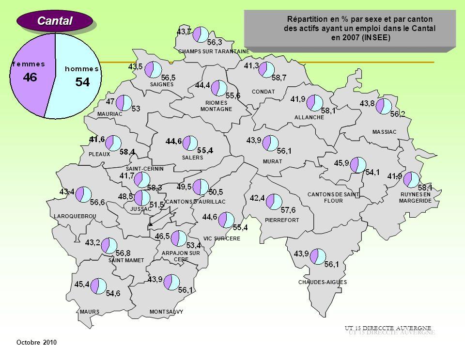 Cantal Répartition en % par sexe et par canton