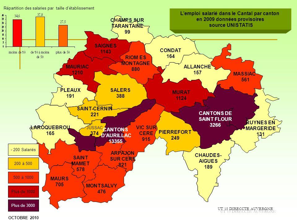 L'emploi salarié dans le Cantal par canton en 2009 données provisoires