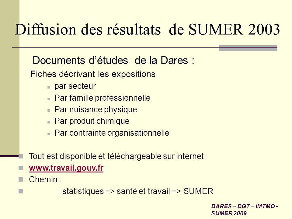 Diffusion des résultats de SUMER 2003
