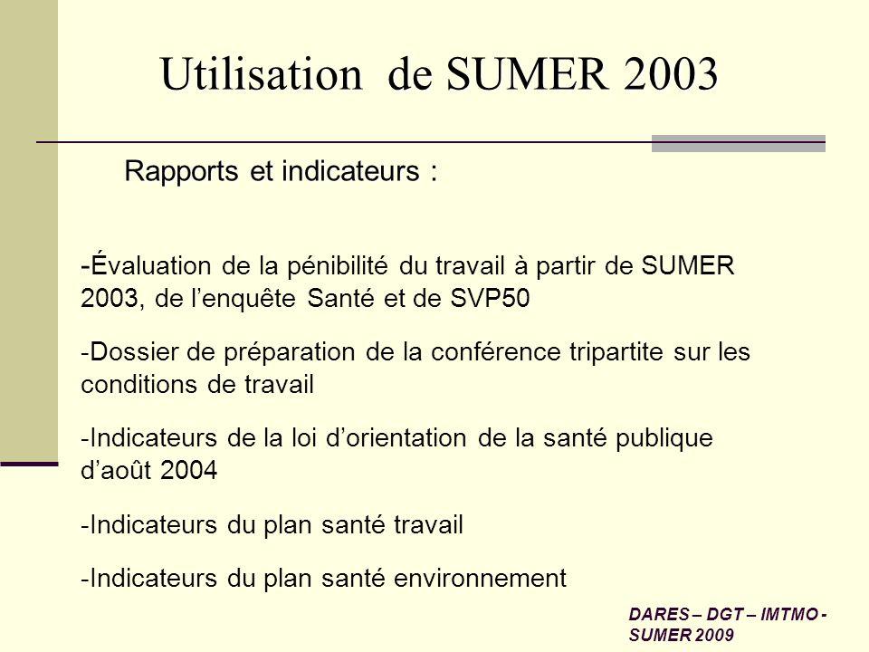 Utilisation de SUMER 2003 Rapports et indicateurs :