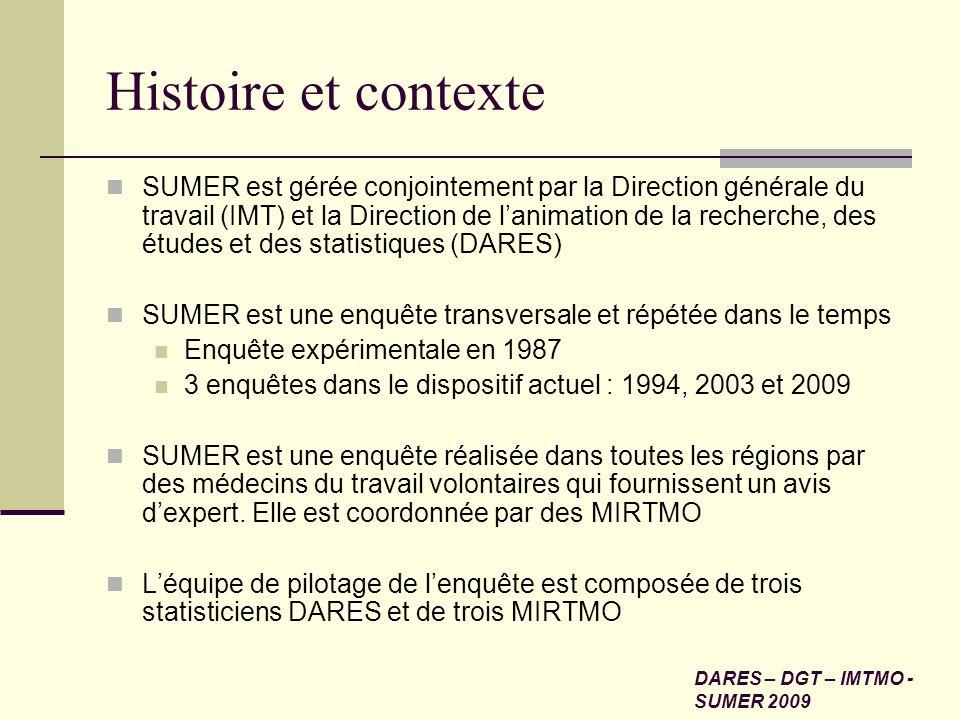 Histoire et contexte