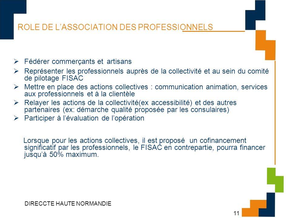 ROLE DE L'ASSOCIATION DES PROFESSIONNELS